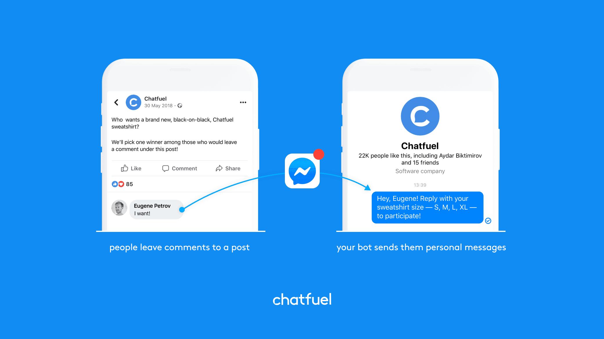 Top 5 nền tảng chatbot phổ biến nhất hiện nay cho doanh nghiệp Việt -  DooPage