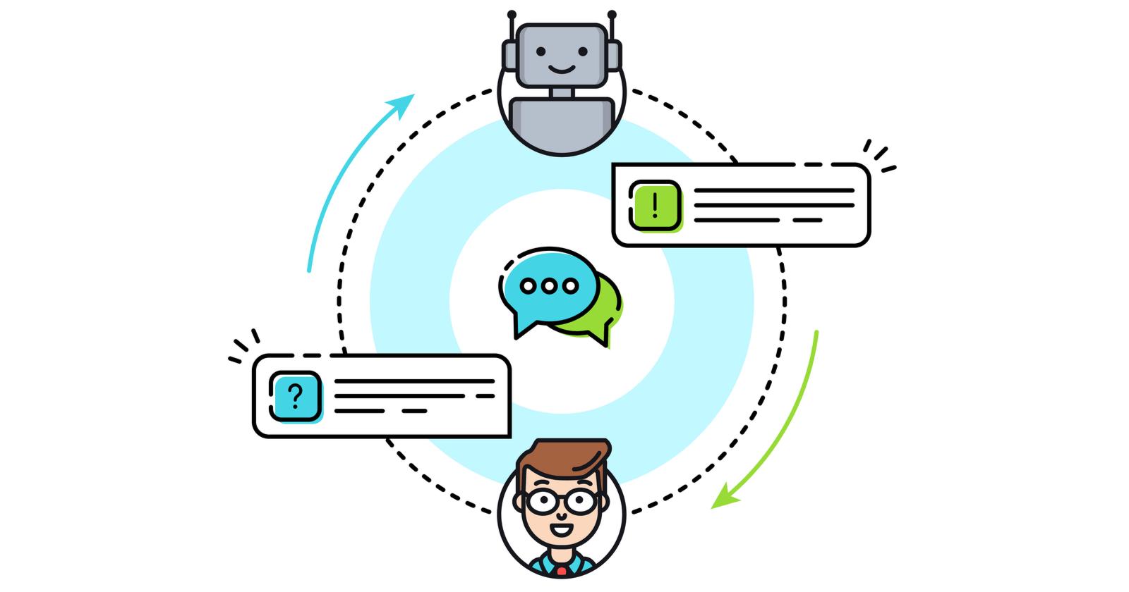 Facebook Chatbot là gì? Hiệu quả