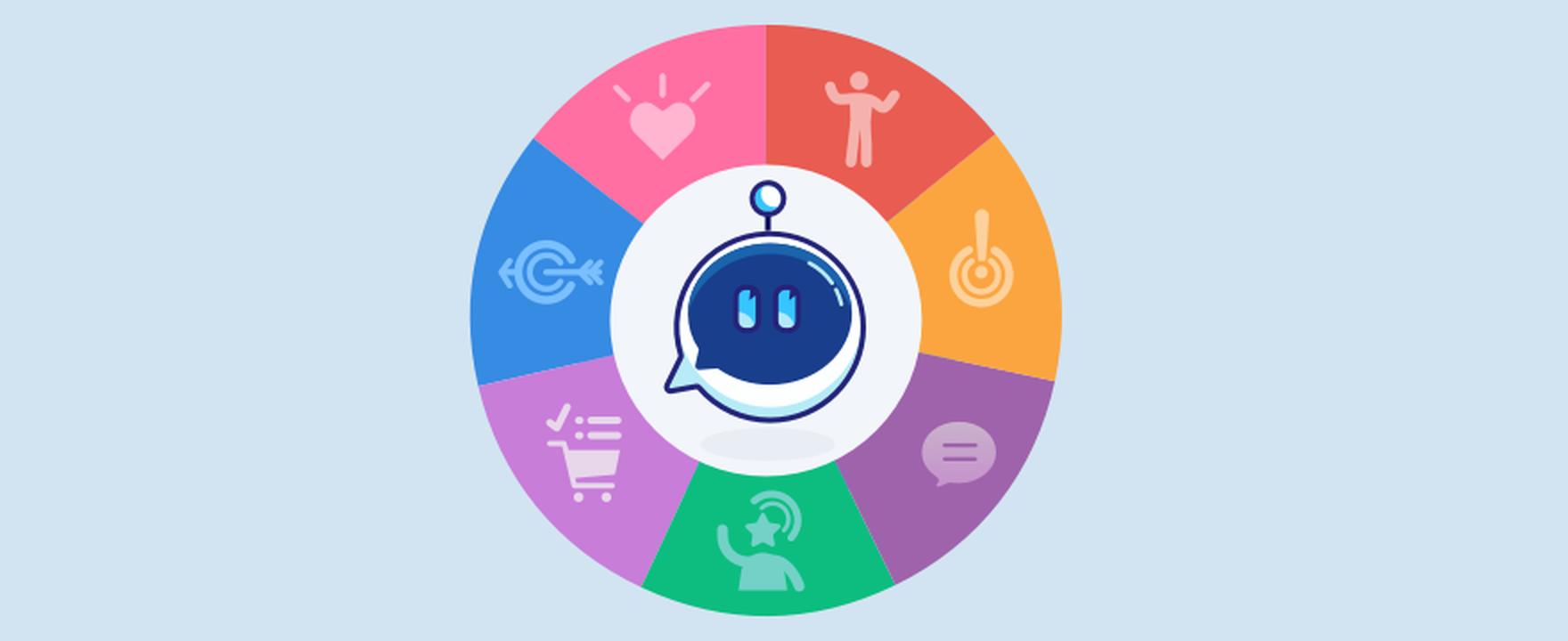 Giải mã Chatbot Viral trên Facebook hiệu quả
