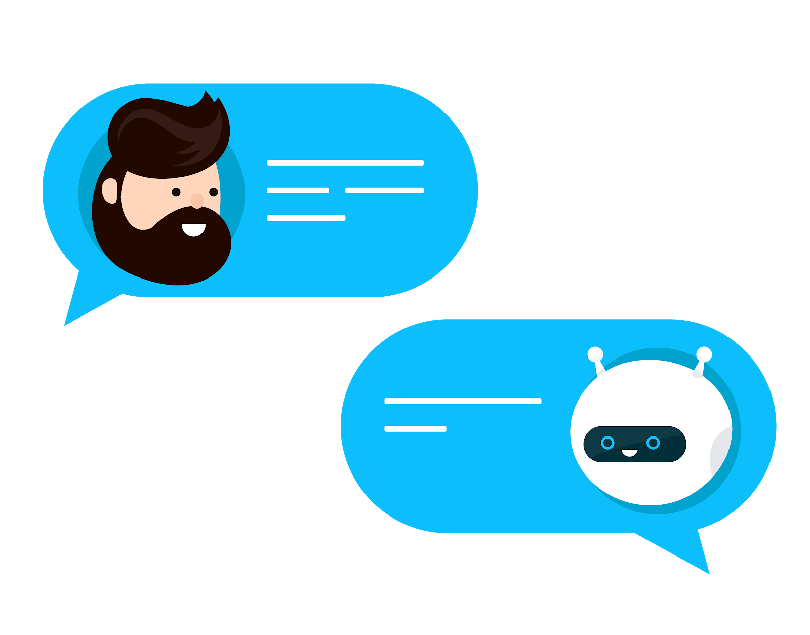 23 Ways Using A Chatbot Could Help With Conversion Rate Optimization